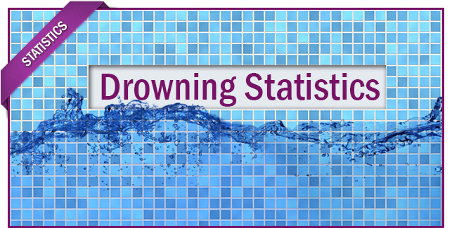 Child Drownings