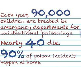 Each year, 90,000 children are treated in emergency departments for unintentional poisonings
