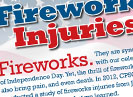 New CPSC Data Shows 60% of All Fireworks Injuries Occur Around July 4th; Firecrackers, Aerials, Homemade Explosives Cause Most Deaths, Injuries