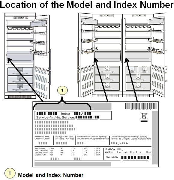 Diagram showing the location of the model and index number