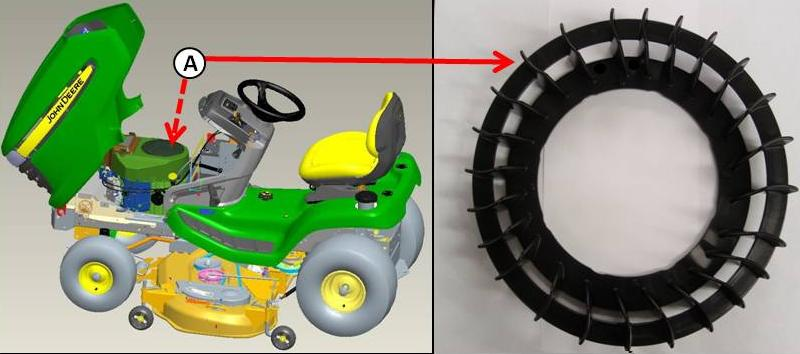Picture of recalled Tractor showing location of cooling fan (A)