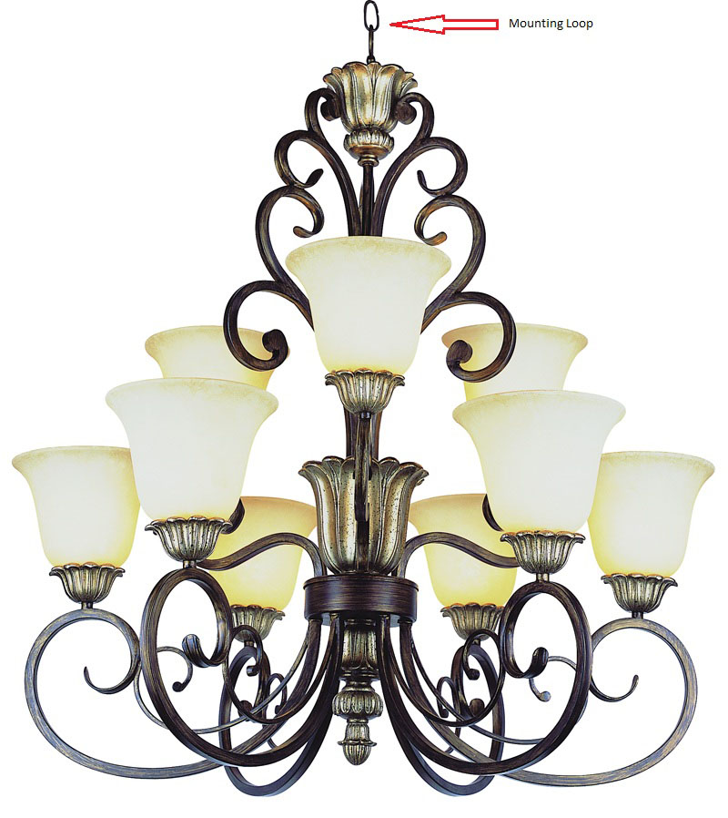 To View A Picture Of The Recalled Chandelier