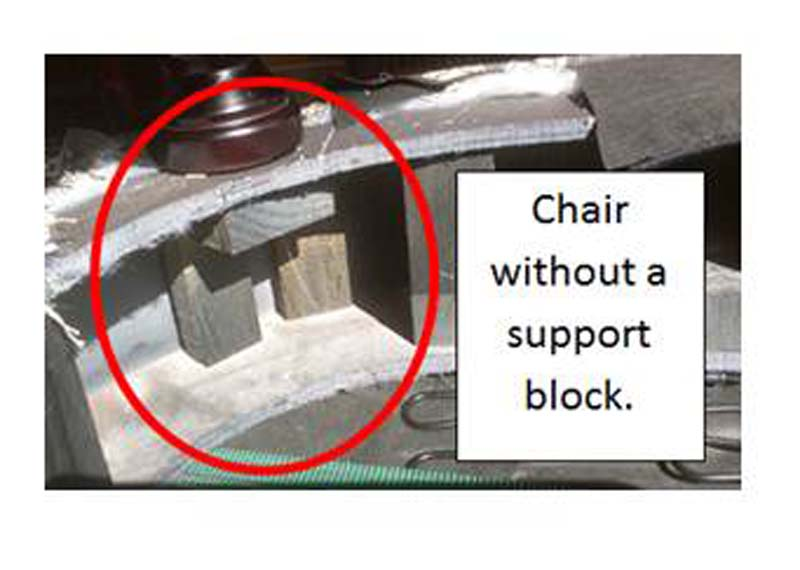 Chair without a support block