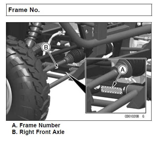 vin number location moreover 4010 kawasaki mule  vin  free