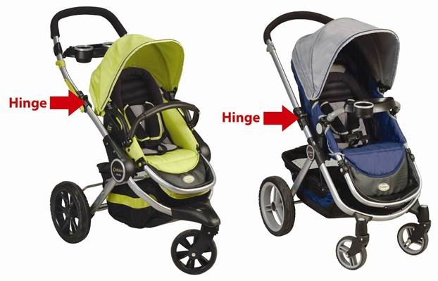 Picture of recalled three- and four-wheeled strollers showing location of hinge