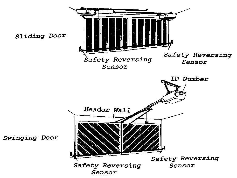 Sears Garage Door Opener Wiring Diagram Sears Garage Door Opener
