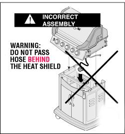 Picture of Incorrect Gas Grill Assembly