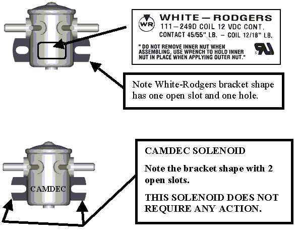 Harbor Freight Winch Solenoid Wiring Diagram | Wiring ... on