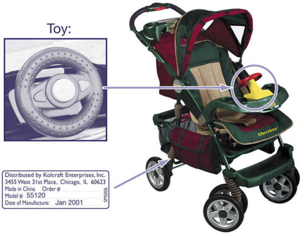Picture of Recalled Toy Steering Wheel Sold on Strollers