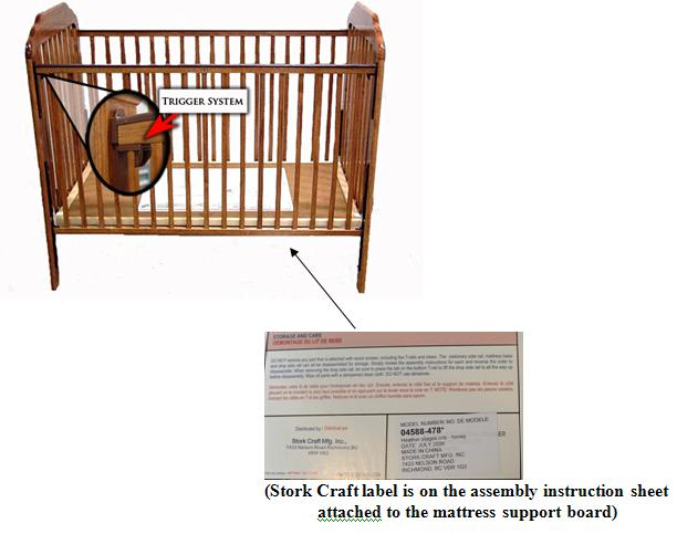 Picture of Recalled trigger system Crib with indication of Stork Craft label is on the assembly instruction sheet attached to the mattress support board