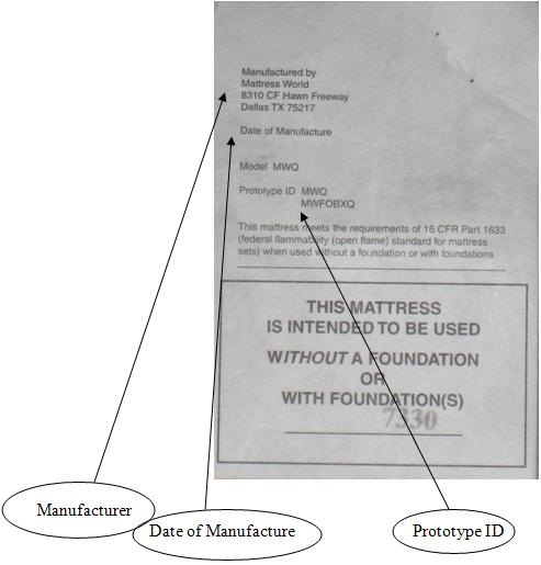 Picture of Recalled Mattress Set label showing location of information