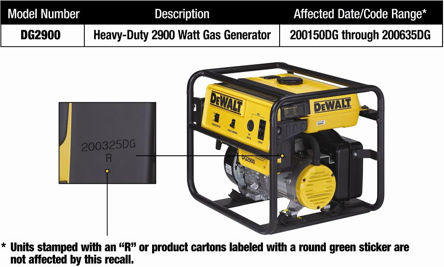 Picture of Recalled Portable Generator