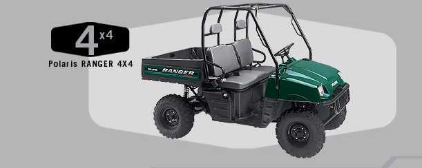 Picture of recalled RANGER Off-Road Utility