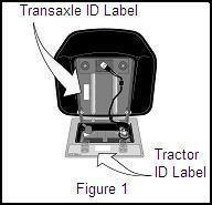 Figure 2: ID Label on Rear of Transaxle