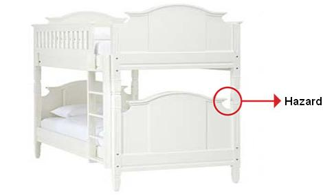 Recalled bunk bed pinpointing hazard location