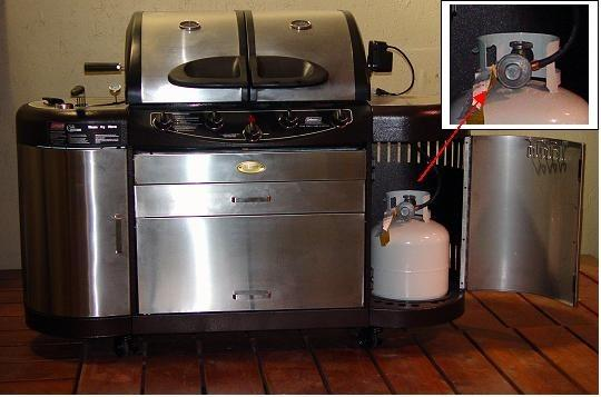 Picture of Recalled Gas Grill Model 7700