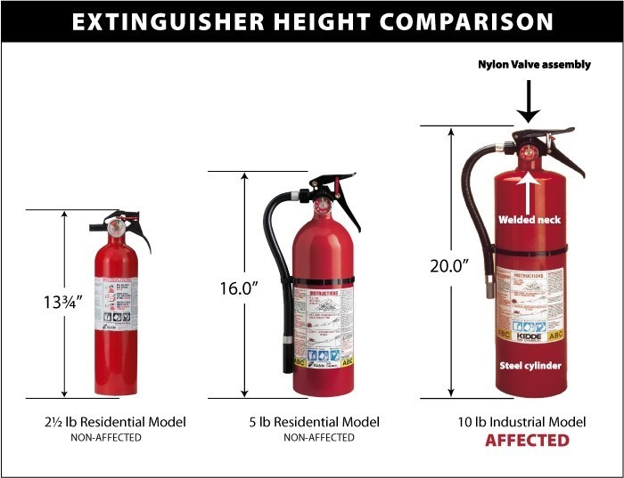Height of fire extinguisher