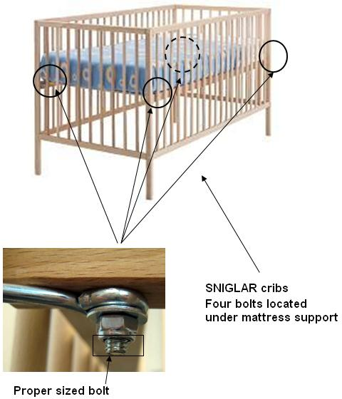 Picture of recalled crib with location of the support bolts and detail of a proper sized bolt