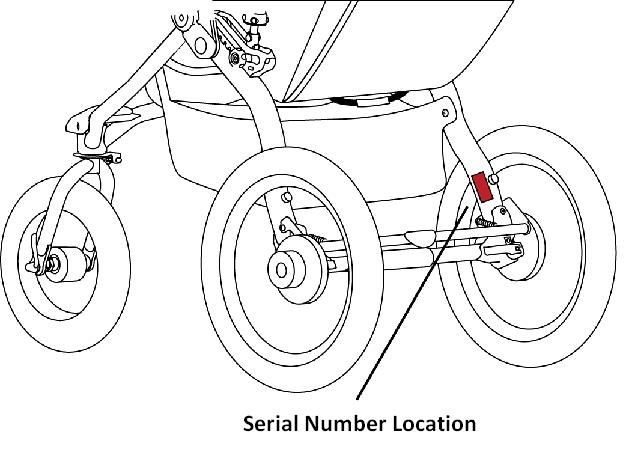 Picture of Recalled Jogging Stroller showing serial number location