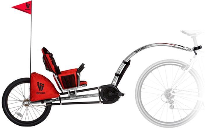 Picture of recalled Bike Trailer