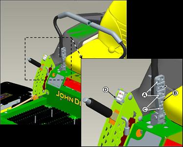 Picture of mower showing steering lever