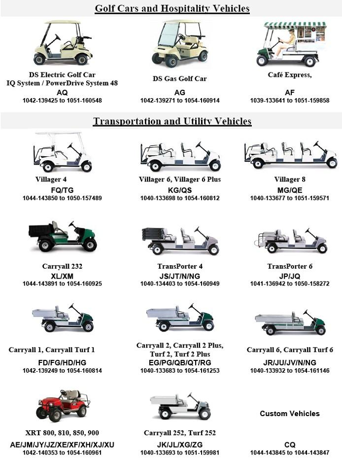 Recalled golf cars and hospitality, utility and transport vehicles
