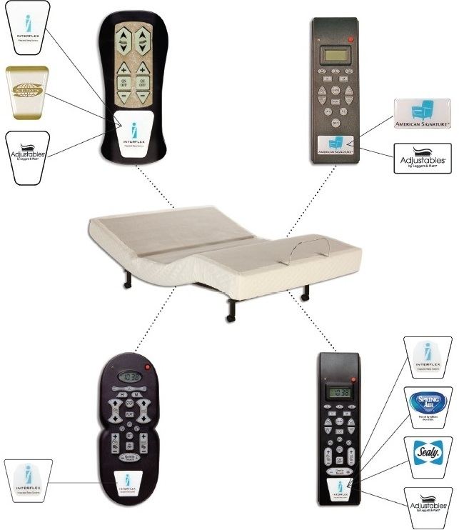 Adjustable mattress bases recalled by leggett platt due for Leggett and platt adjustable bed motors