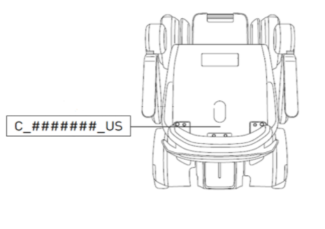 Location of the serial number on the recalled product