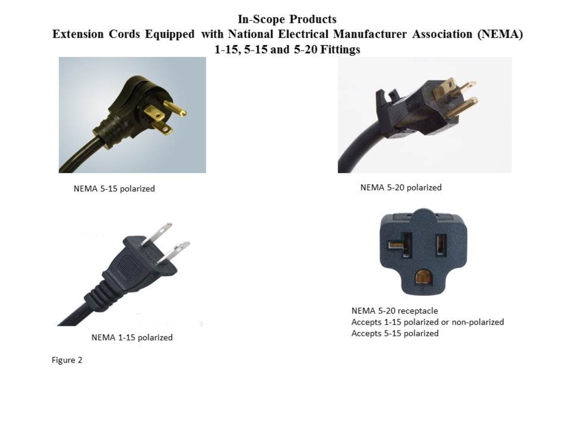 In-Scope Products