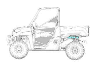 Ranger, PRO XD and Bobcat models – VIN number location shown at #1