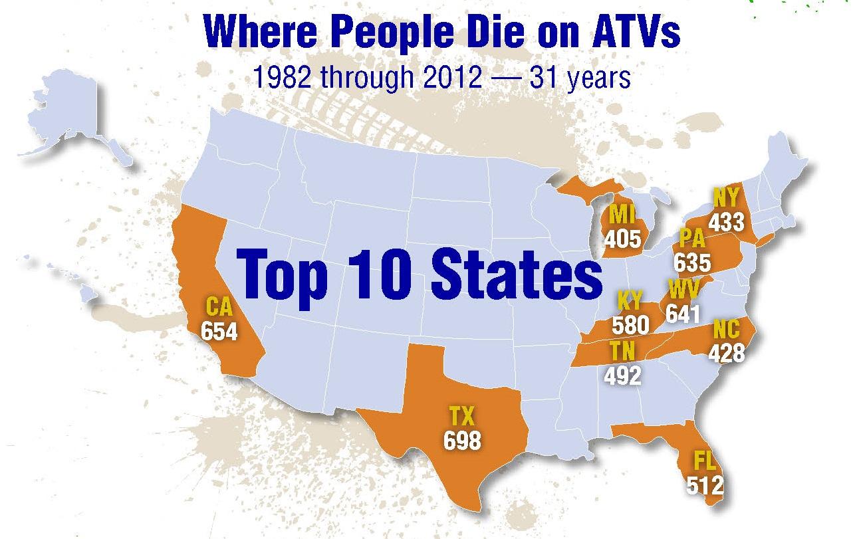 Big Real Rough Tough Deadly ATV Statistics