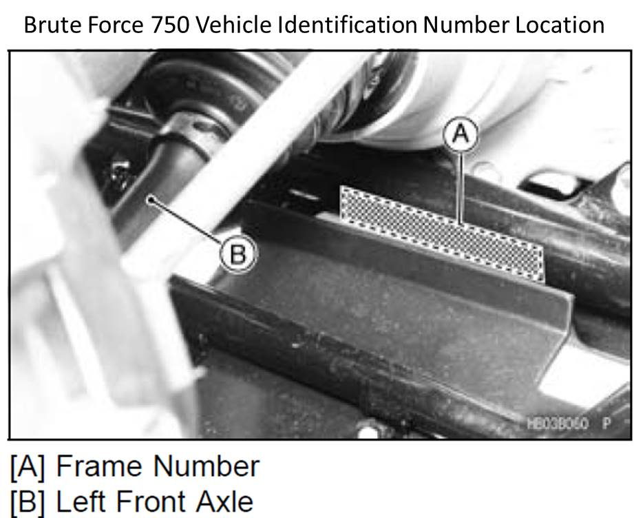 Brute Force 750 vehicle identification number (VIN) location