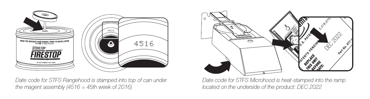 Location of Date code