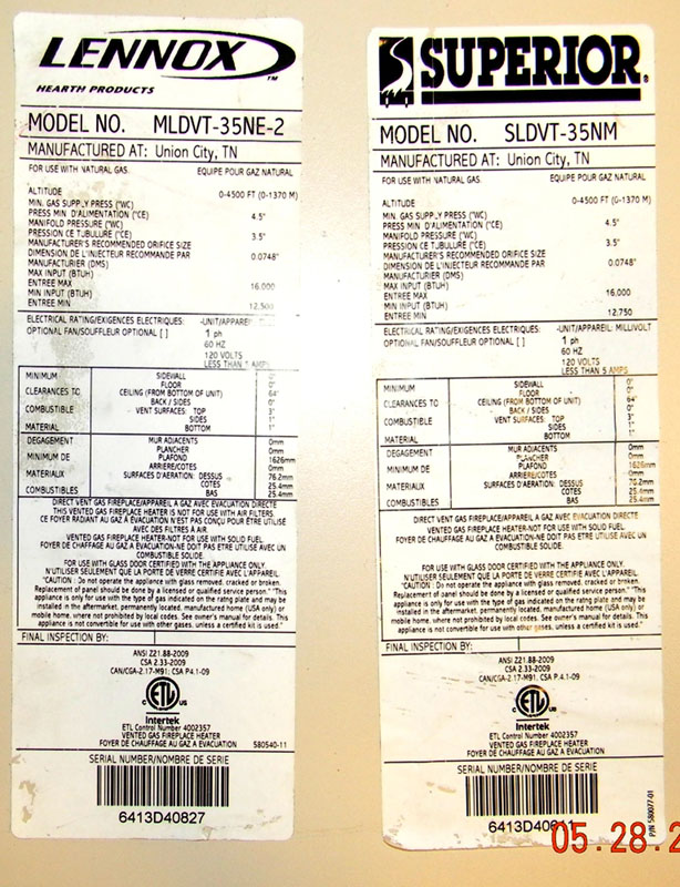 Labels on the rating plate