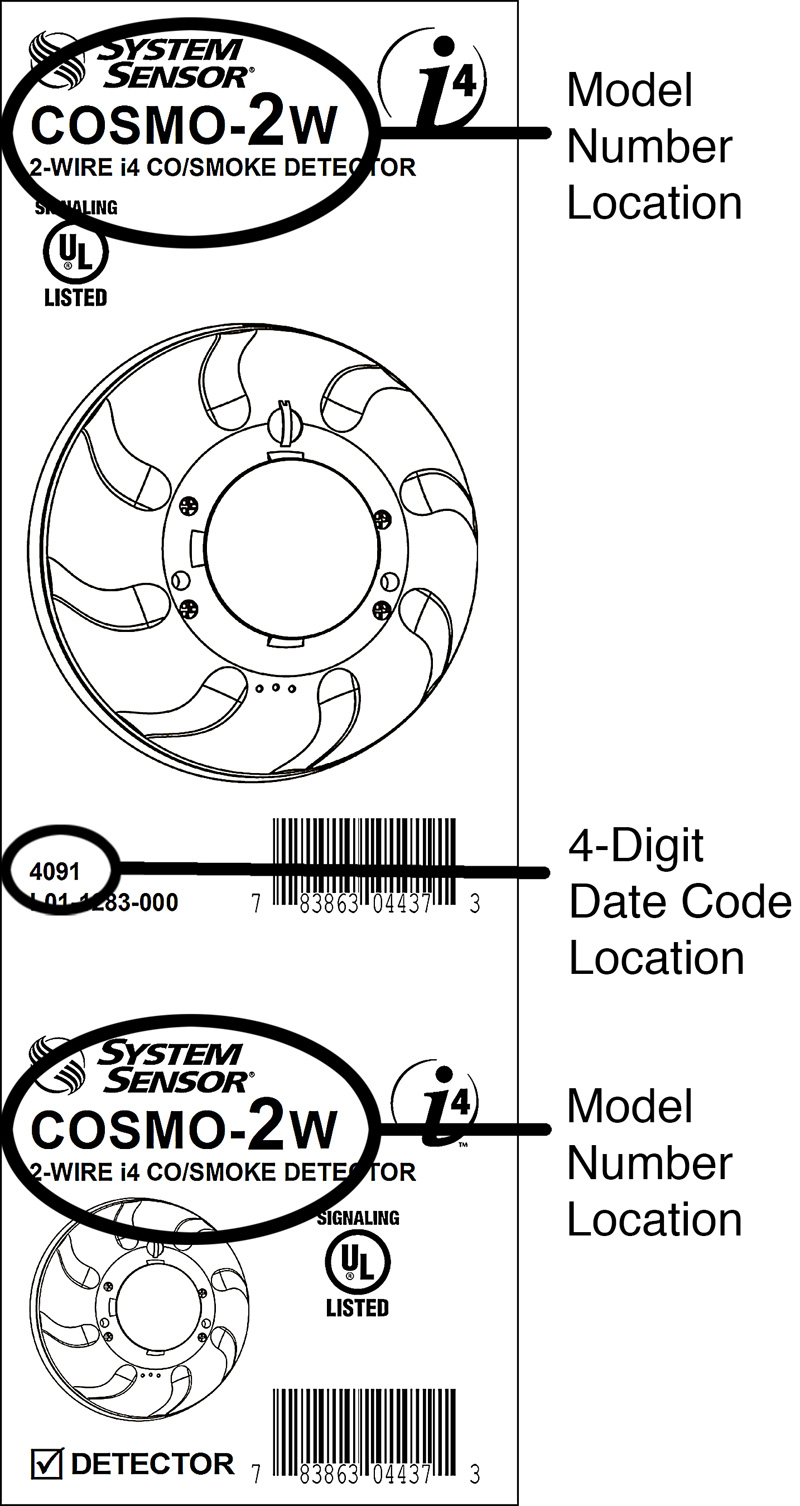 Date code location – carton label