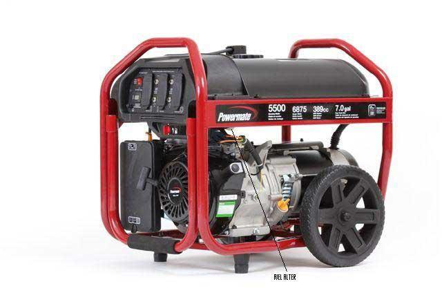 Recalled Pramac America Powermate Sx5500 portable generator