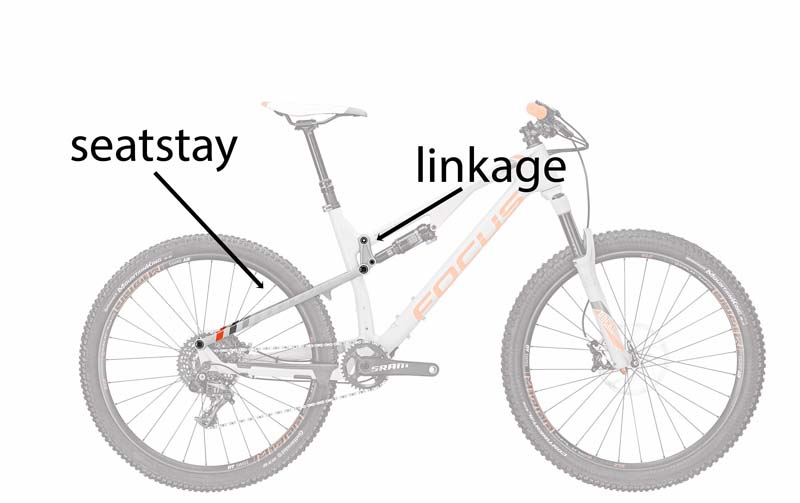 Location of Focus Spine bicycle seatstay and linkage components