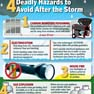 Post with 4 deadly hazards to avoid after a storm