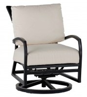 Summer Classics Recalls Swivel Rocking Lounge Chairs Due to Fall Hazard (Recall Alert)