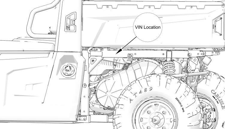 Vehicle identification number (VIN) location on the ROVs