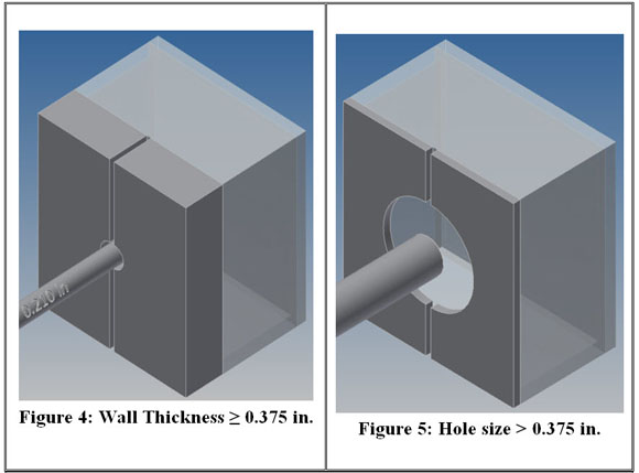 Illustrations that show wall thickness and hole size