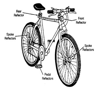 Bicycle Requirements Business Guidance Cpsc Gov