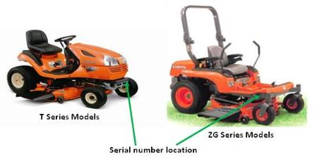 Picture of recalled GR Riding Mower Series Model showing location of serial number