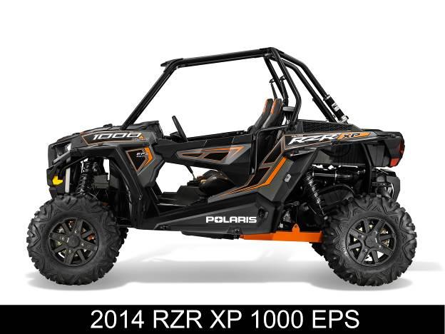 Polaris Recalls RZR Recreational Off-Highway Vehicles Due to