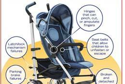 New Stroller Standard