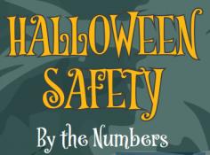 Seguridad en Halloween en cifras