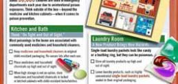 Prepare & Prevent: A Home Safety Checklist