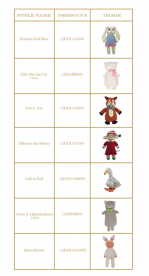 The Beaufort Bonnet Company Recalls Handmade Knit Dolls Due to Injury Hazard