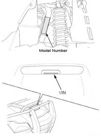 Location of model number and VIN