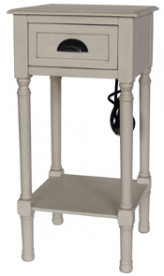 Jimco Lamps Recalls Accent Tables with Charging Receptacles Due to Shock Hazard